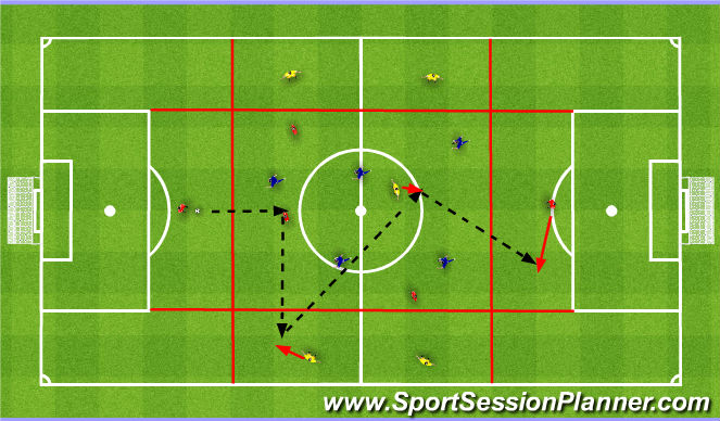 Football/Soccer Session Plan Drill (Colour): Playing forward in the 4-3-3. Granie do przodu 4-3-3.