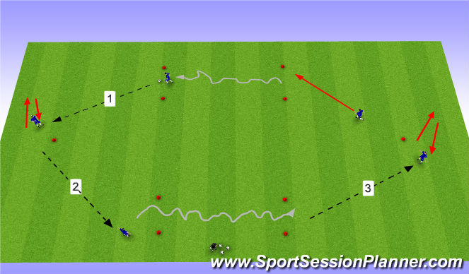 Football/Soccer Session Plan Drill (Colour): Movements to Create Space & Pentrate
