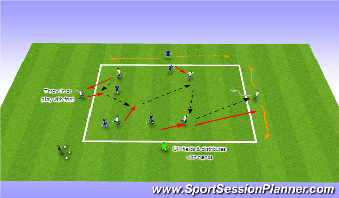 Football/Soccer Session Plan Drill (Colour): 6v6 Directional Possession