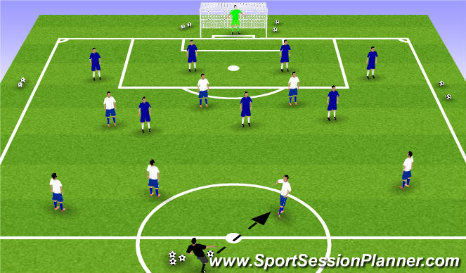 Football/Soccer Session Plan Drill (Colour): 1/2 Field 7v7 Soccer