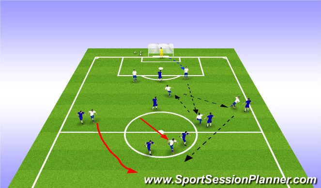 Football/Soccer Session Plan Drill (Colour): 8v8 Soccer