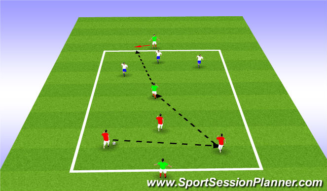 Football/Soccer Session Plan Drill (Colour): 3v3+1 Target Rondo