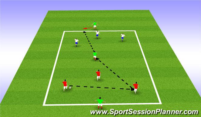 Football/Soccer Session Plan Drill (Colour): 3v3+1 Target Rondo