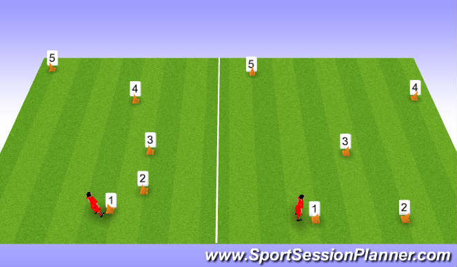 Football/Soccer Session Plan Drill (Colour): Pre-Season Fartlek Session
