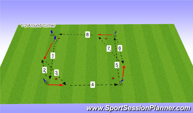 Football/Soccer Session Plan Drill (Colour): 1-2 Around Corner