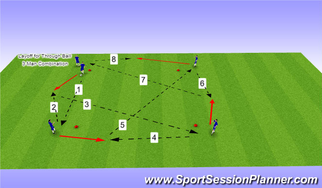 Football/Soccer Session Plan Drill (Colour): Layoff for Though Ball