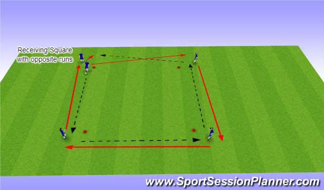 Football/Soccer Session Plan Drill (Colour): Receiving Square - Opposite Runs