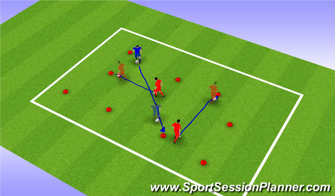 Football/Soccer Session Plan Drill (Colour): Warm-Up - Skills moves