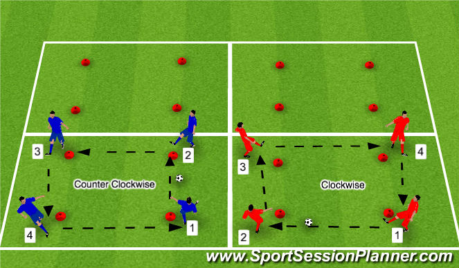 Football/Soccer Session Plan Drill (Colour): Race around the block