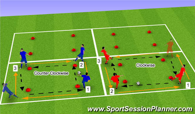 Football/Soccer Session Plan Drill (Colour): Dutch passing