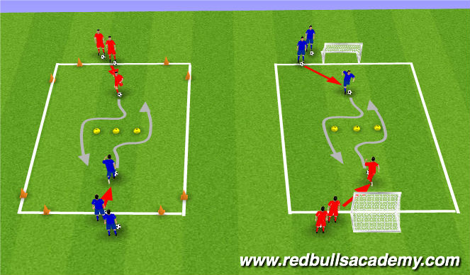 Football/Soccer Session Plan Drill (Colour): Main Theme: Part I