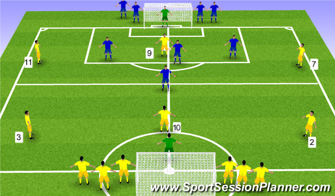 Football/Soccer Session Plan Drill (Colour): Expanded Small sided Activity