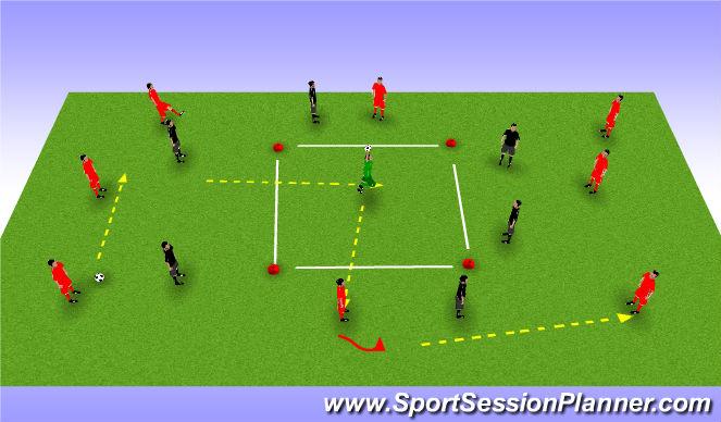 Football/Soccer Session Plan Drill (Colour): Possession :goalkeeper