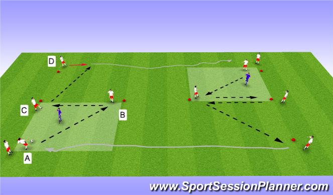 Football/Soccer Session Plan Drill (Colour): Double-Y (3 Opposed)