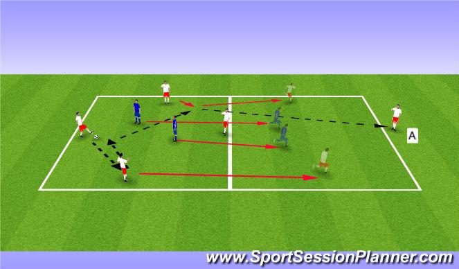 Football/Soccer Session Plan Drill (Colour): 4v2 Basic Transition