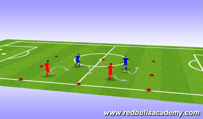 Football/Soccer Session Plan Drill (Colour): Warm-up Red Bulls : Travel System