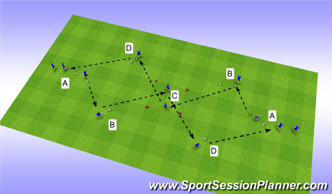 Football/Soccer Session Plan Drill (Colour): Playing through 4