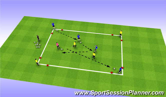 Football/Soccer Session Plan Drill (Colour): Ajax Possession Exercise