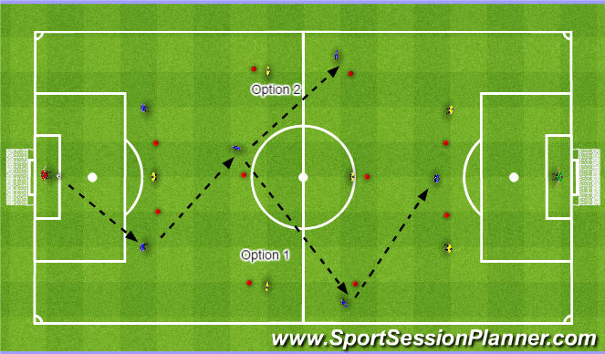 Football/Soccer Session Plan Drill (Colour): Understanding the #4 role