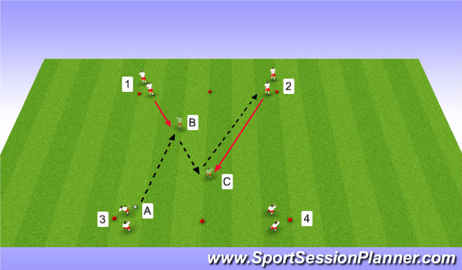 Football/Soccer Session Plan Drill (Colour): TP - Paired Box (Structured)