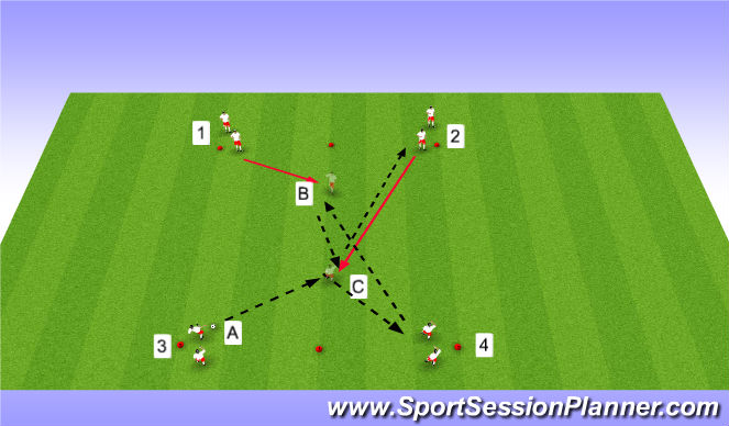 Football/Soccer Session Plan Drill (Colour): TP - Paired Box (Free)