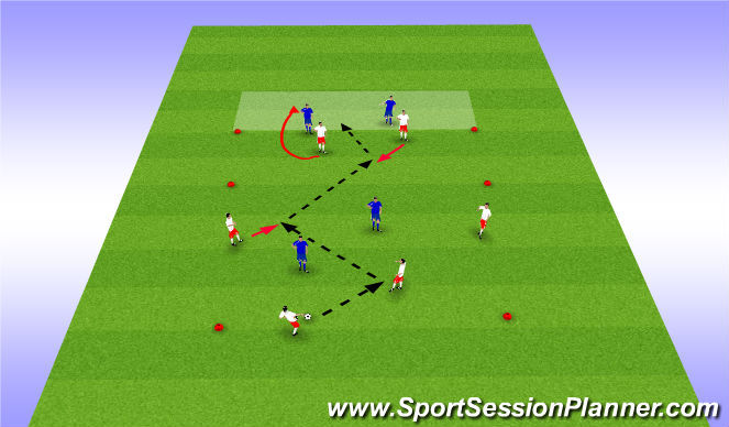 Football/Soccer Session Plan Drill (Colour): Basic Combinations into Final Third