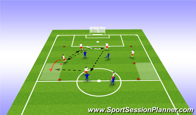 Football/Soccer Session Plan Drill (Colour): Basic Building From Back