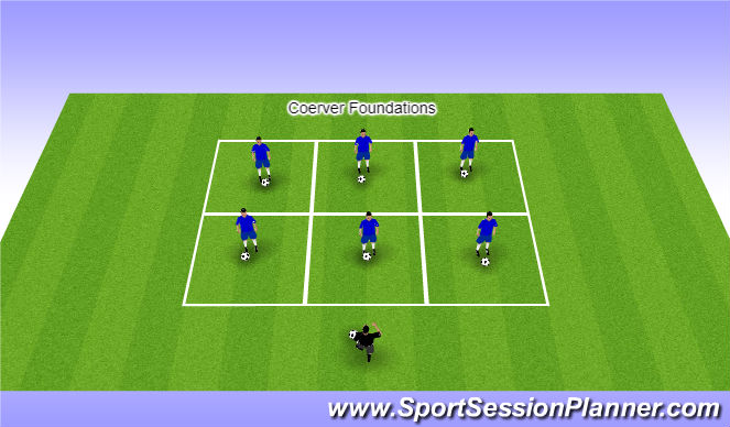 Football/Soccer Session Plan Drill (Colour): Coerver Foundations