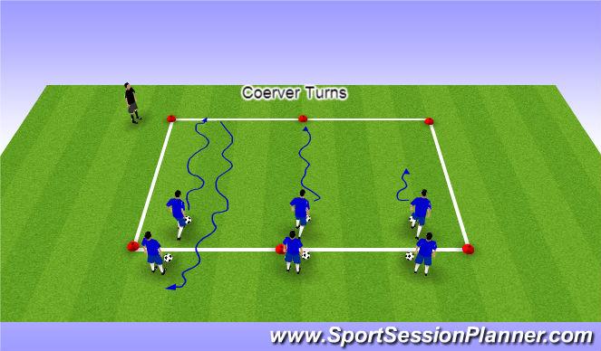 Football/Soccer Session Plan Drill (Colour): Coerver Turns