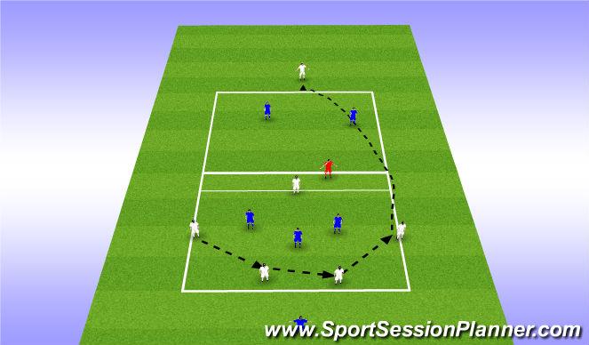Football/Soccer Session Plan Drill (Colour): Rondo - 5v3