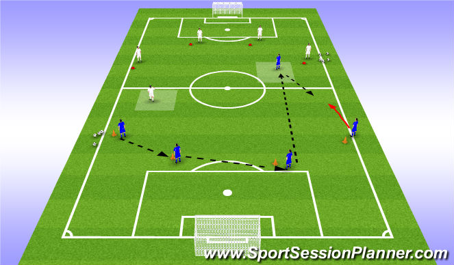 Football/Soccer Session Plan Drill (Colour): Vertical Passing Pattern