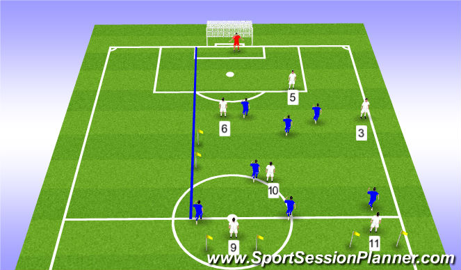 Football/Soccer Session Plan Drill (Colour): 7v7 half field game