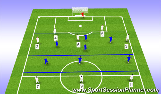 Football/Soccer Session Plan Drill (Colour): 5v4 to forwards