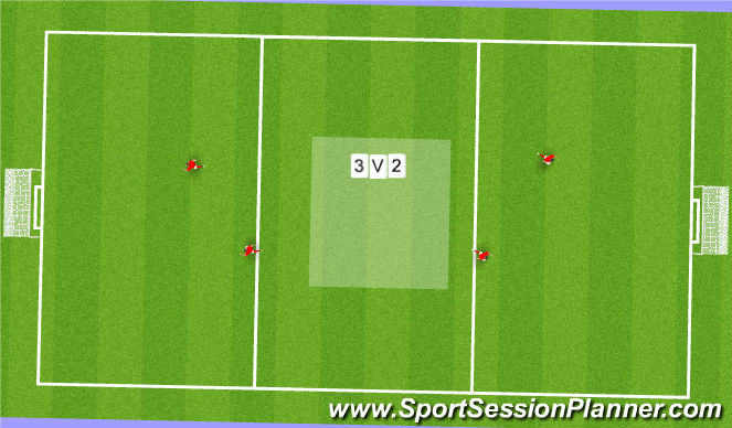 Football/Soccer Session Plan Drill (Colour): Round the clock