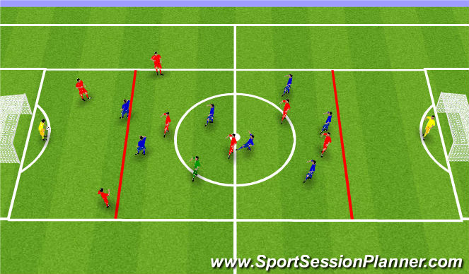 Football/Soccer Session Plan Drill (Colour): 7v7 +1