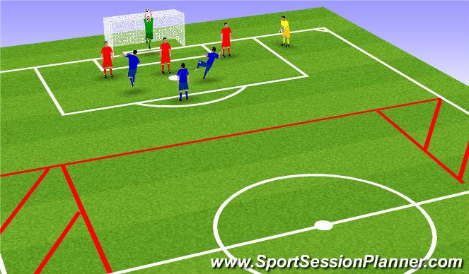 Football/Soccer Session Plan Drill (Colour): Defensive Desperation Defending
