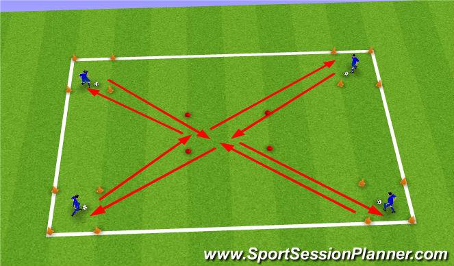 Football/Soccer Session Plan Drill (Colour): Ball Manipulation