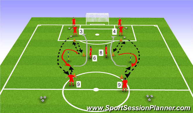 Football/Soccer Session Plan Drill (Colour): Passing Practice - Progression