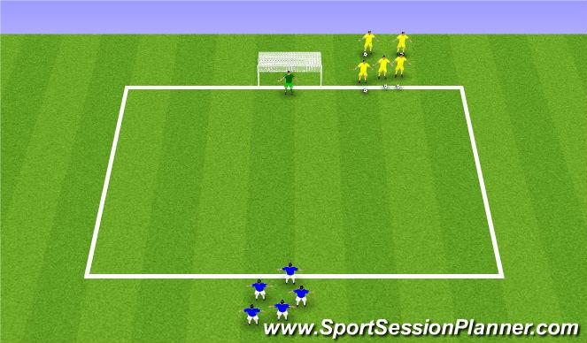 Football/Soccer Session Plan Drill (Colour): 2 Teams 1v1 - Attack vs Defend