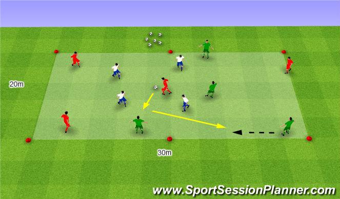 Football/Soccer Session Plan Drill (Colour): driekleurenspel | omschakelen