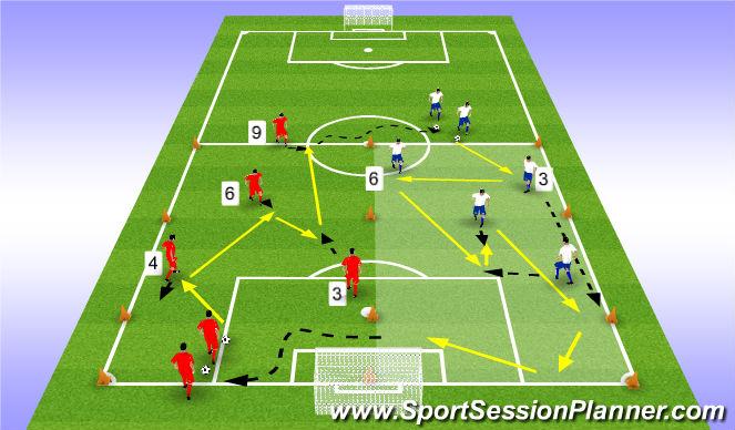 Football/Soccer Session Plan Drill (Colour): passen en trappen vanuit de opbouw