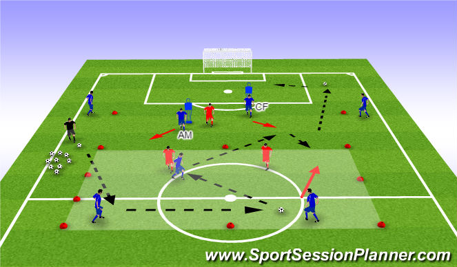 Football/Soccer Session Plan Drill (Colour): Combine to Goal with AM & CF in Attacking 3rd