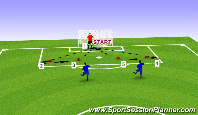 Football/Soccer Session Plan Drill (Colour): MIRROR TRIANGLE L/D/S