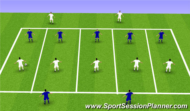 Football/Soccer Session Plan Drill (Colour): Cutting the passing lane
