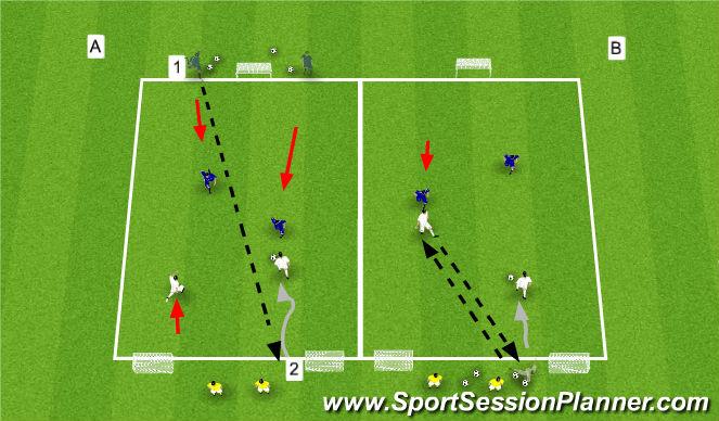 Football/Soccer Session Plan Drill (Colour): 2v2 Defending