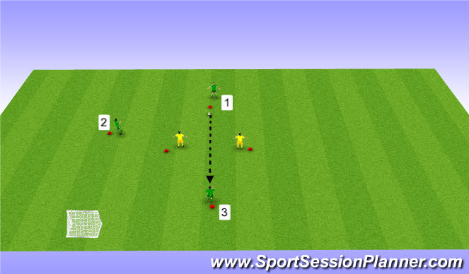 Football/Soccer Session Plan Drill (Colour): Split Passes Unopposed/Opposed