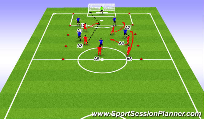 Football/Soccer Session Plan Drill (Colour): Attacking team in possession