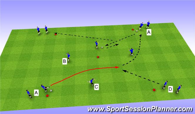 Football/Soccer Session Plan Drill (Colour): Passing Box Progression