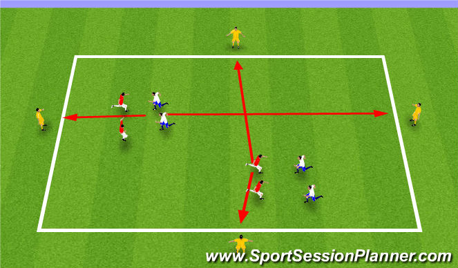 Football/Soccer Session Plan Drill (Colour): Position Game 2v2 +2
