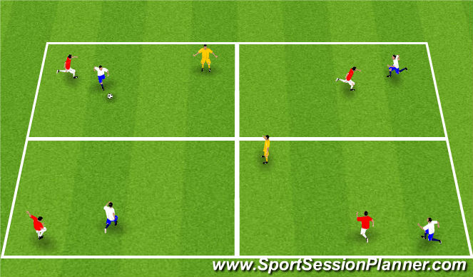 Football/Soccer Session Plan Drill (Colour): Position Game 4v4 +2